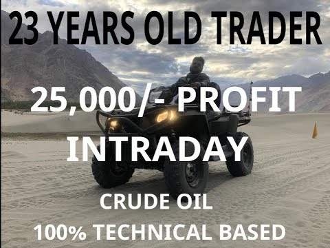 How I made 25,000/- in a day by Intraday Crude oil Trading. *Best Technique for Crudeoil*