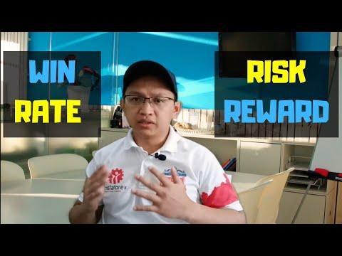 win-rate-vs-risk-reward- -cara-guna-risk-to-reward-ratio