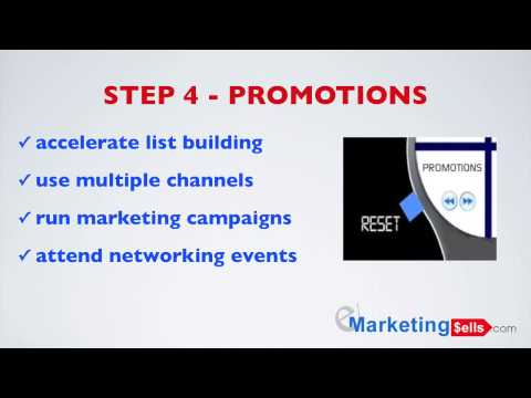 eMarketing. Strategies for list building and selling products online to make easy money