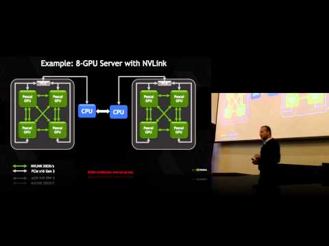 The Breadth of the GPU Accelerated Computing Platform and Its Impact on Deep Learning