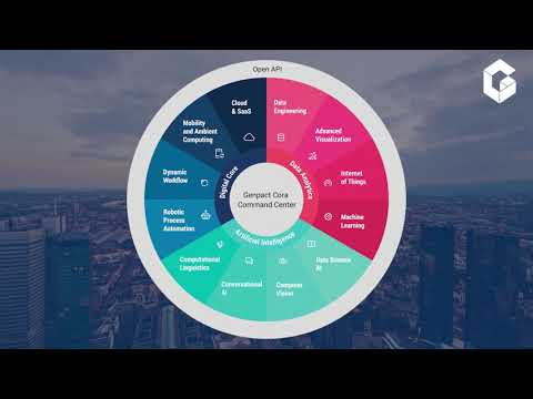 Imagine AI for wealth management