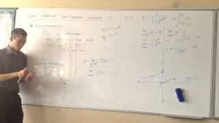 Differentiability (includes counter-examples)