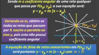Geometria  Analítica 14 - Feixe Retas Paralelas e Concorrentes Vestibular 3º Ano V383.wmv