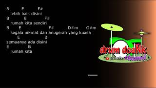 Indonesian Voices - Rumah Kita (drums only) with chord guitar & lirik
