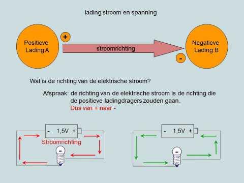 Lading stroom en spanning (havo)