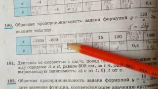 180 Алгебра 8 класс Обратная пропорциональность задана формулой. Заполните таблицу