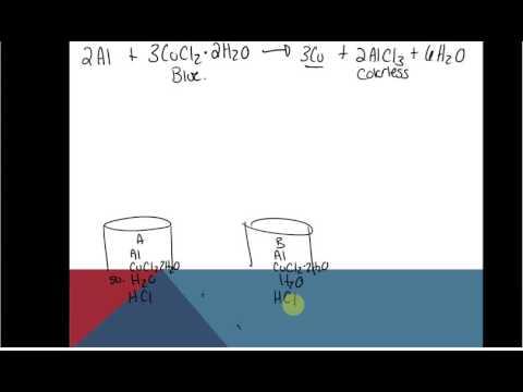 CHM 111 Lab 5 Limiting Reactant