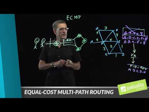 Equal-Cost Multi-Path Routing (ECMP)