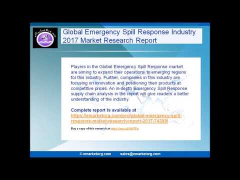 Emergency Spill Response Market supply and demand Figures, cost, price, revenue and gross margins