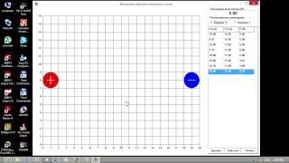 дистанционное обучение Изучение характеристик электростатического поля