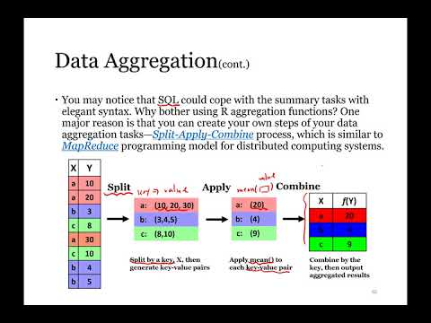 Unit 2 - Data Management and Analysis with R - 2.9  Data Aggregation