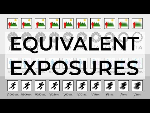Understanding Equivalent Exposures