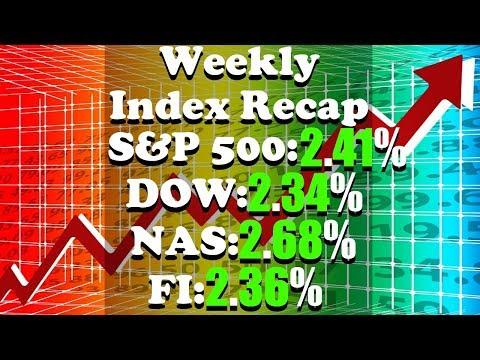 Stock Market This Week MAY 7 - MAY 11 | S&P 2.41%, DOW 2.34%, NASDAQ 2.68%, FI +2.36%