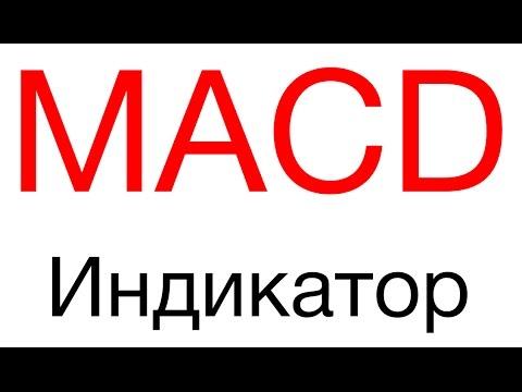 Индикатор технического анализа MACD