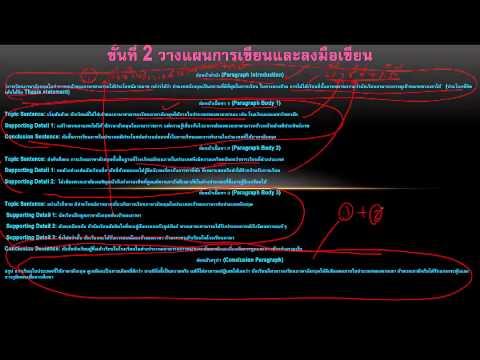 ฟรี 70 ชั่วโมงให้คนไทยใช้ภาษาอังกฤษได้ดี(ตอนที่1 การเขียน Essay ในการสอบ IELTS)