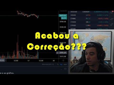 Análise Bitcoin - BTC - 17/07/2019 - Acabou a Correção???