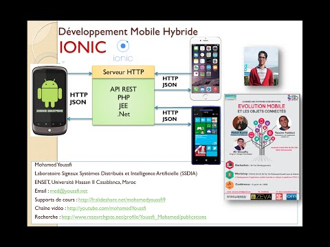 Part 1  Developpement Mobile Hybride MyUniversity Avec IONIC Conference ENSET
