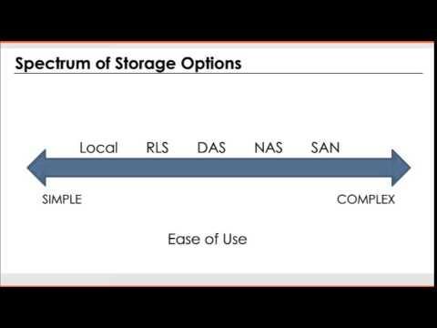 SAN Vs NAS Vs DAS Vs Local Storage Vs RLS… Storage Showdown!