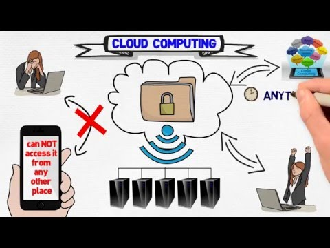 What is Cloud Computing ? Cloud Computing Definition & Advantages by CloudSpace USA ( Houston, TX )
