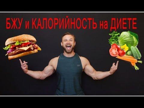 Расчет БЖУ и Калорийности Для Похудения/ Составление Диеты
