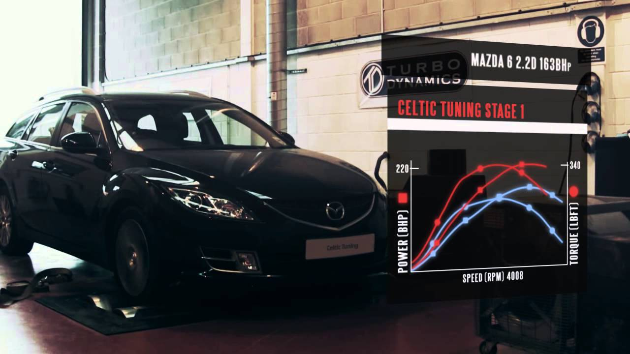 mazda 6 ecu remap 2 2d 163bhp stage 1 ecu tuning youtube. Black Bedroom Furniture Sets. Home Design Ideas