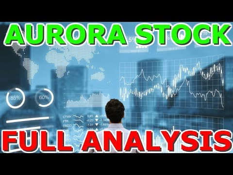 Aurora Cannabis Stock One Year Prediction - ACB Stock And Chart Analysis - Buy Or Sell ? News 2019