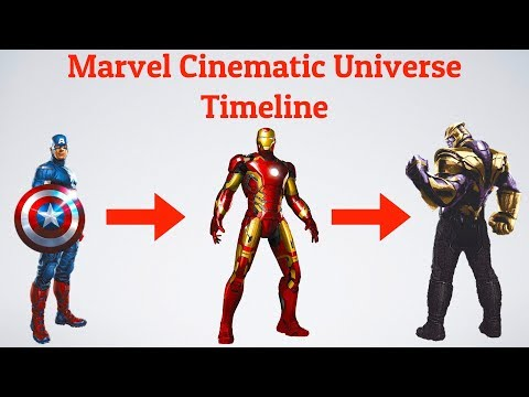 How To Watch The MCU Movies In Chronological Order