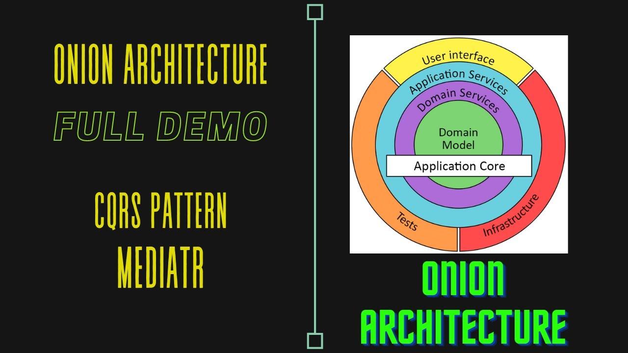 .Net Core Onion Architecture + CQRS + MediatR Full Video