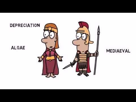 Learn English Pronunciation. English words of Latin origin. Latin words in English.