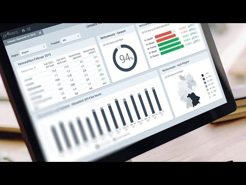 View our quick demonstration of prevero