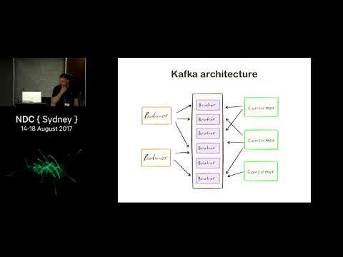 Building Data Intensive Microservices with Apache Kafka - ​Yaniv Rodenski