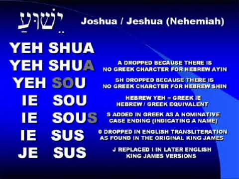Teleconference Call about the transliteration of the Name Jesus