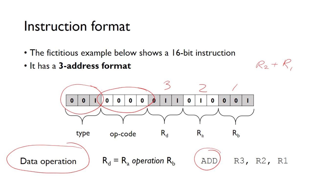 The dlx instruction set.