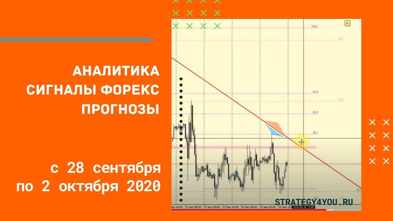 Прогноз курса EUR USD (+9 пар) на 28 СЕНТЯБРЯ - 2 ОКТЯБРЯ 2020 + сигналы, обзоры, аналитика форекс