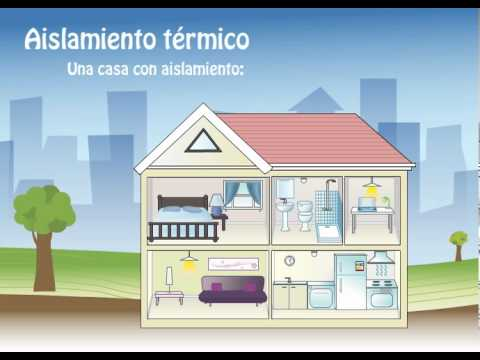 Ejemplo tip de aislamiento t rmico youtube - Materiales de aislamiento termico ...