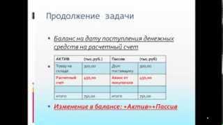 Проект 1 В 4 изменения в балансе
