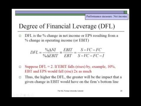 Capital Structure & Financial Leverage 2of4 - Pat Obi