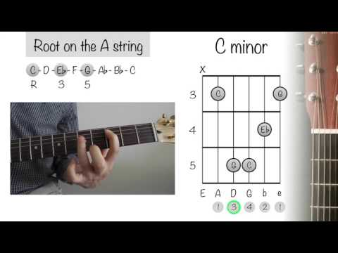 How To Play Guitar Chords: C Minor