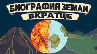 История земли (анимация)