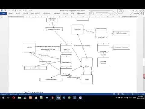 Context Diagram, Data flow Diagram, Use case Diagram ...