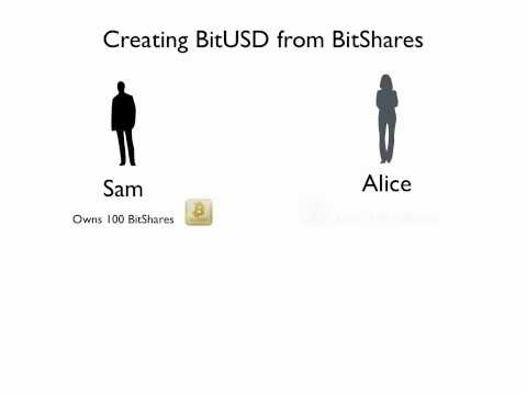 Introduction to Bitshares