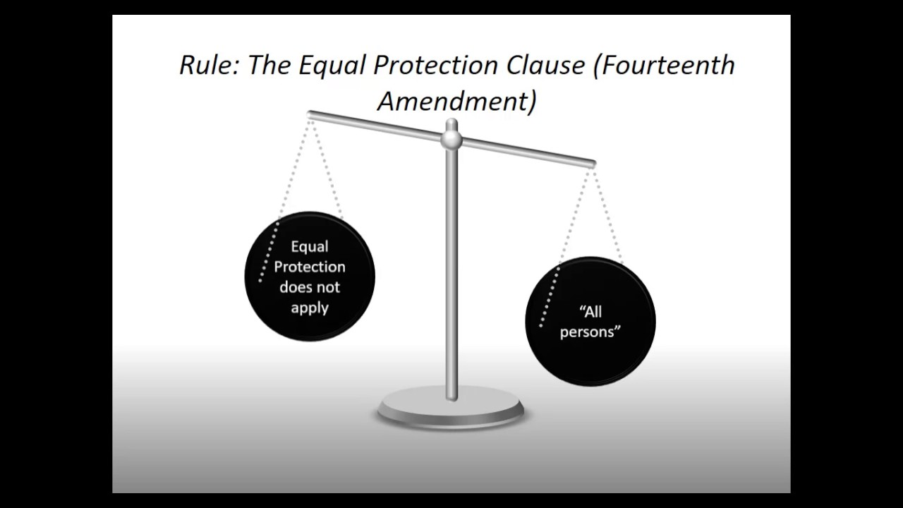 Access to Education - Rule of Law