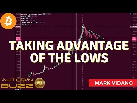 A Quick Look At The BTC Charts - Bitcoin Technical Analysis