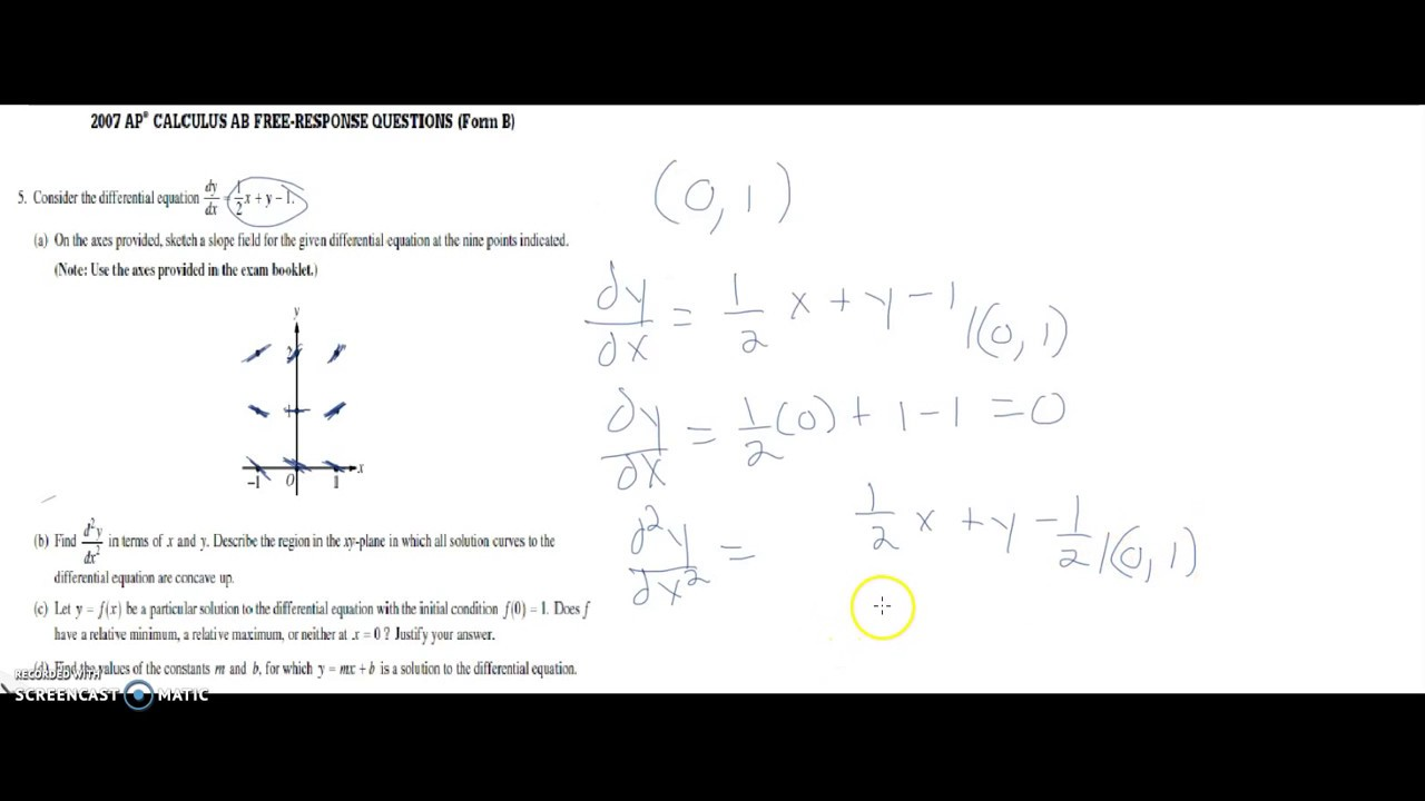 2007 Calculus AB Form B FRQ #5 on Slope fields - YouTube