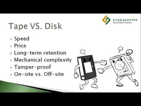 Disk or Tape Backup. Which is best?