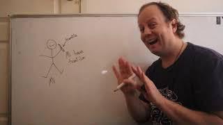 Learn Esperanto – Direct Method 11
