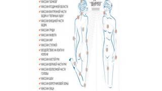бодифлекс отзывы похудевших