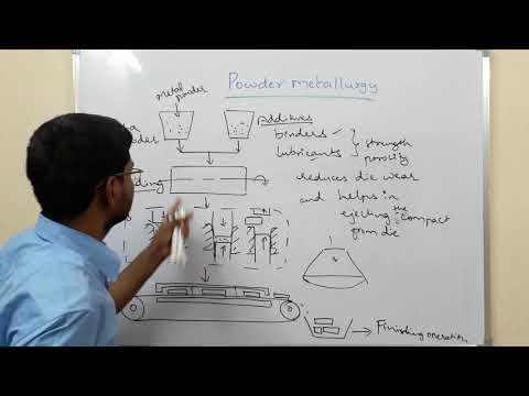 powder metallurgy for MECHANICAL academic exams