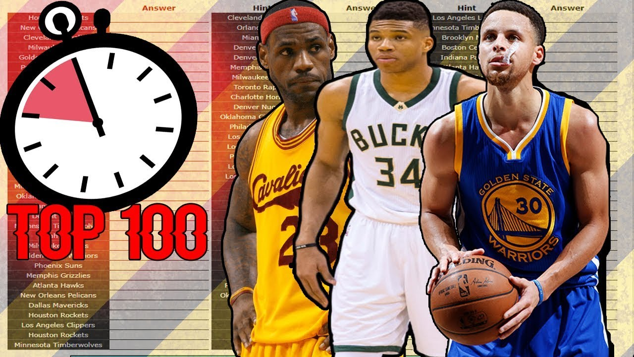 how fast can you name the top 100 scorers in the nba youtube