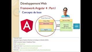Part 1  Développement Web Front End avec Angular 4
